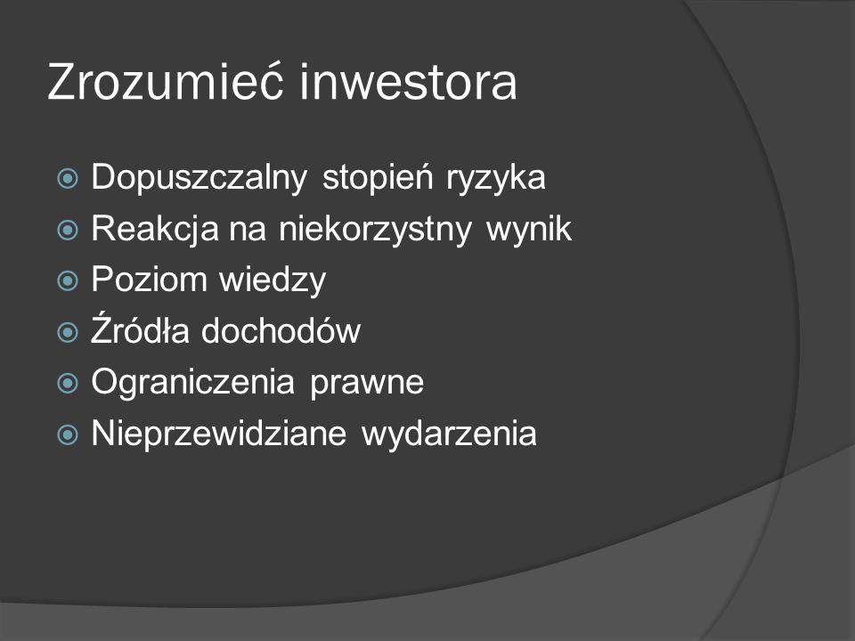 Zrozumieć inwestora Dopuszczalny stopień ryzyka