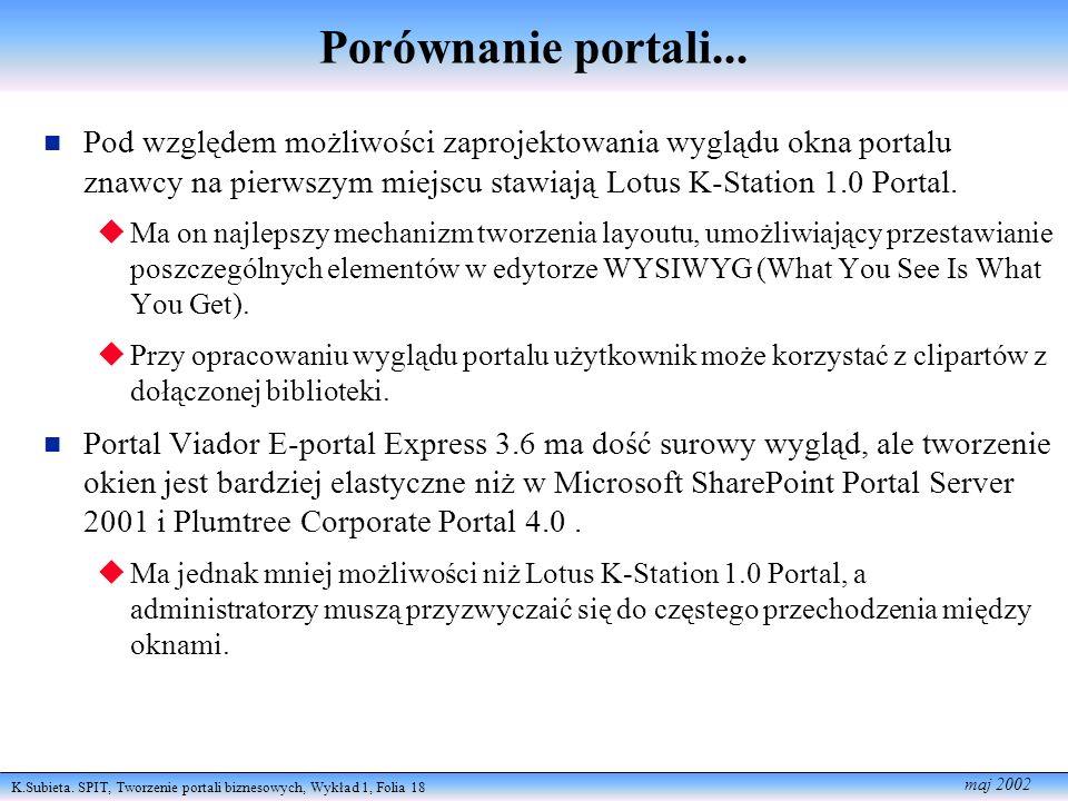 Porównanie portali... Pod względem możliwości zaprojektowania wyglądu okna portalu znawcy na pierwszym miejscu stawiają Lotus K-Station 1.0 Portal.