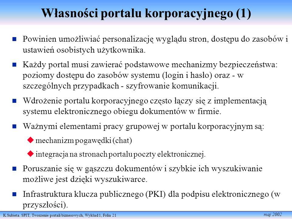 Własności portalu korporacyjnego (1)