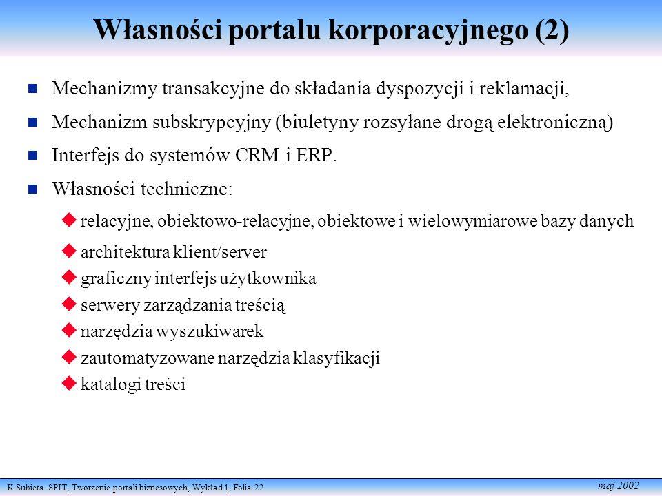 Własności portalu korporacyjnego (2)
