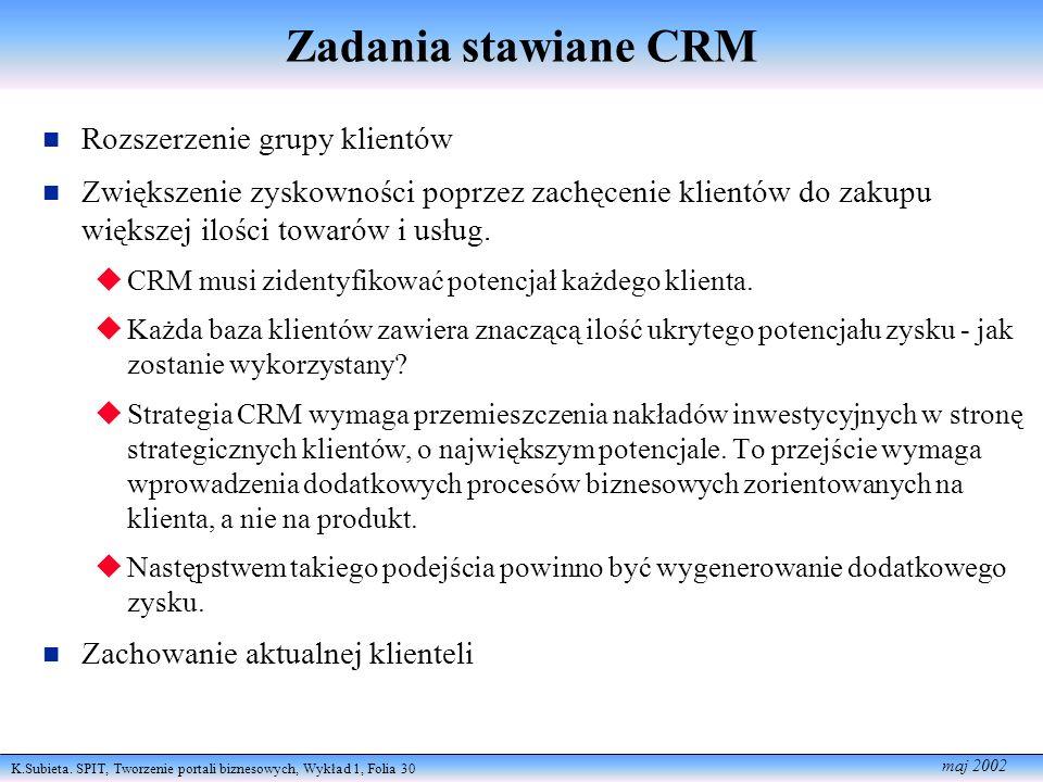Zadania stawiane CRM Rozszerzenie grupy klientów