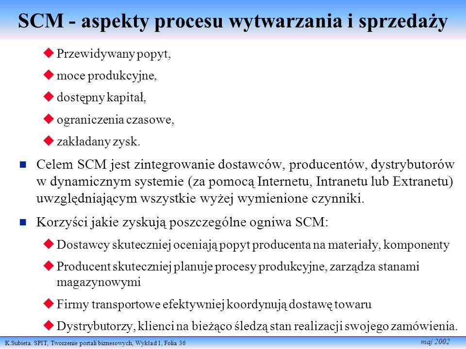 SCM - aspekty procesu wytwarzania i sprzedaży