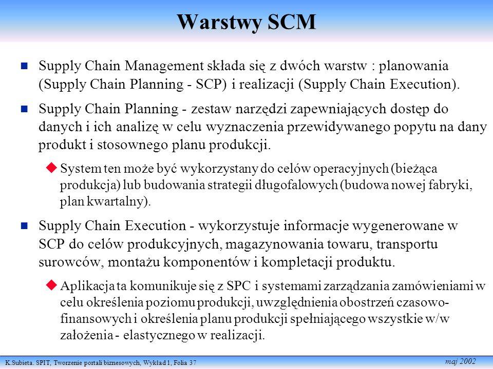 Warstwy SCM Supply Chain Management składa się z dwóch warstw : planowania (Supply Chain Planning - SCP) i realizacji (Supply Chain Execution).