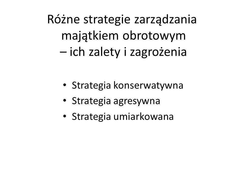 Różne strategie zarządzania majątkiem obrotowym – ich zalety i zagrożenia