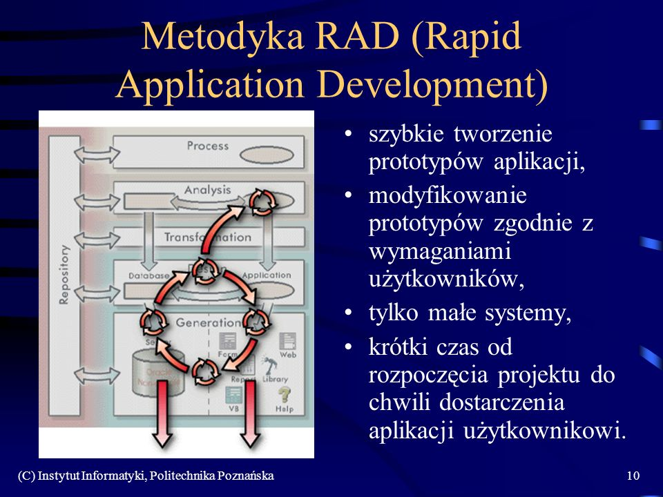 Metodyka RAD (Rapid Application Development)