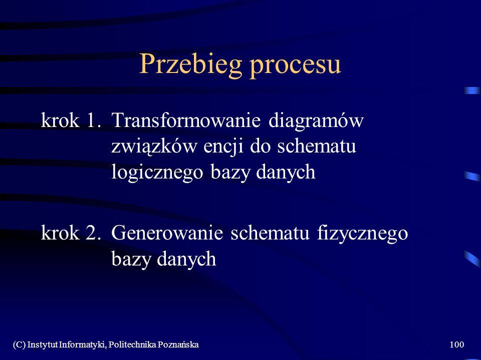 Przebieg procesu krok 1. Transformowanie diagramów związków encji do schematu logicznego bazy danych.