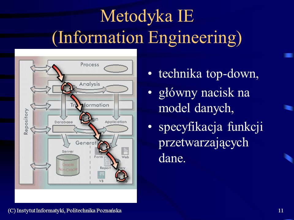 Metodyka IE (Information Engineering)