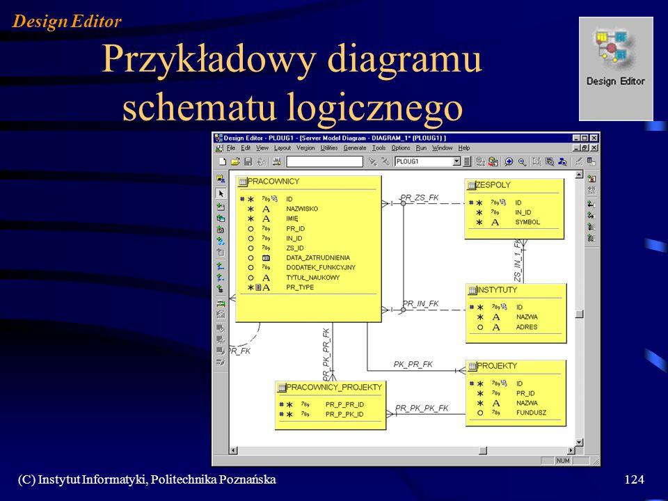 Przykładowy diagramu schematu logicznego