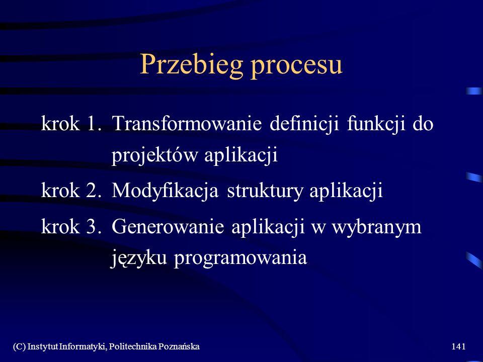 Przebieg procesu krok 1. Transformowanie definicji funkcji do projektów aplikacji. krok 2. Modyfikacja struktury aplikacji.