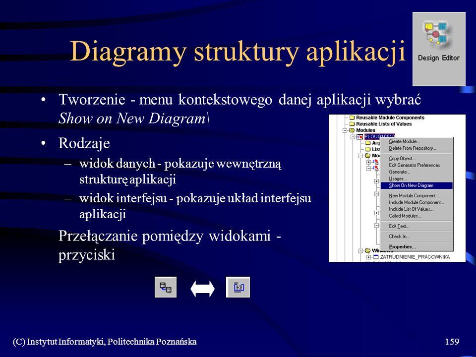 Diagramy struktury aplikacji