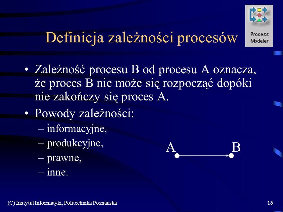 Definicja zależności procesów