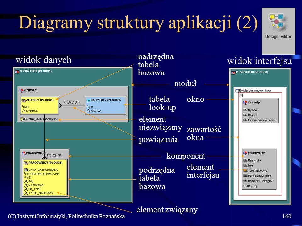 Diagramy struktury aplikacji (2)