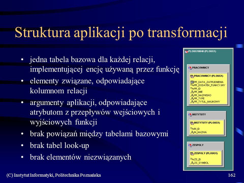 Struktura aplikacji po transformacji