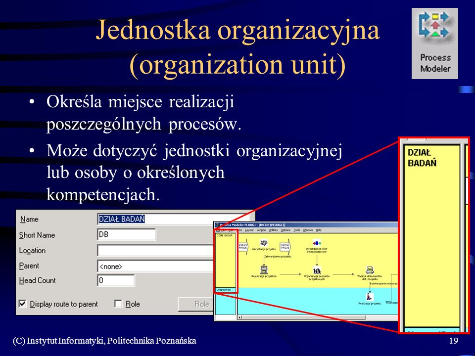 Jednostka organizacyjna (organization unit)