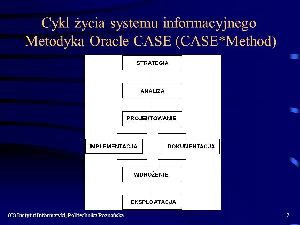 Cykl życia systemu informacyjnego Metodyka Oracle CASE (CASE*Method)