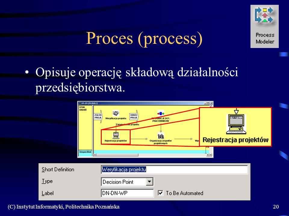 Proces (process) Opisuje operację składową działalności przedsiębiorstwa.