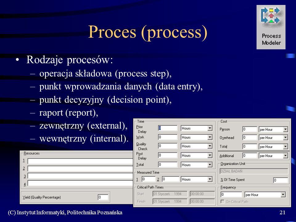 Proces (process) Rodzaje procesów: operacja składowa (process step),