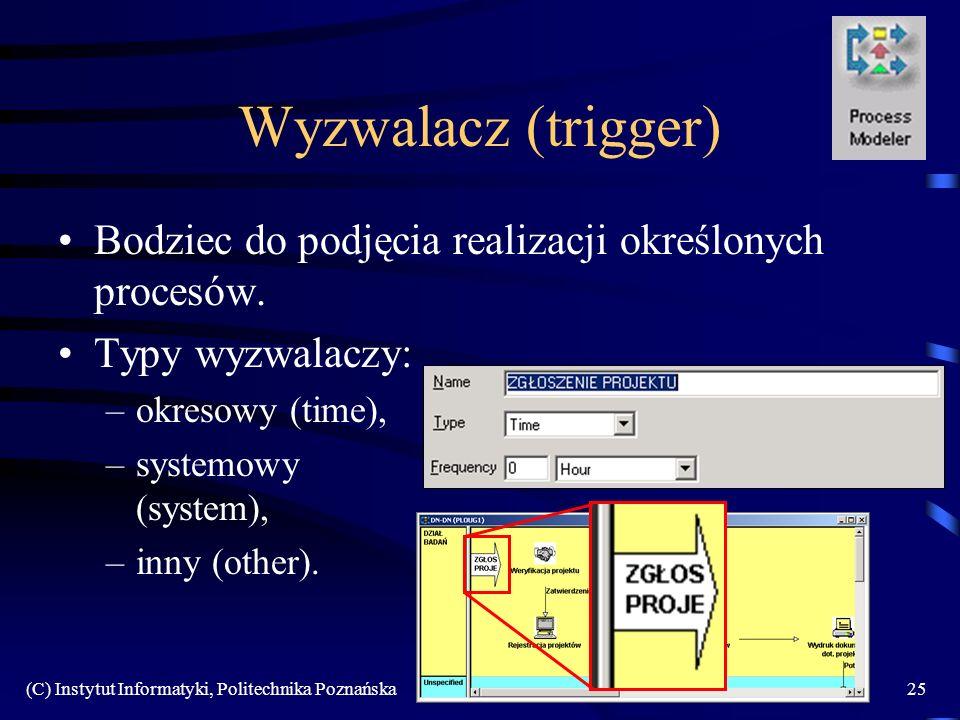 Wyzwalacz (trigger) Bodziec do podjęcia realizacji określonych procesów. Typy wyzwalaczy: okresowy (time),
