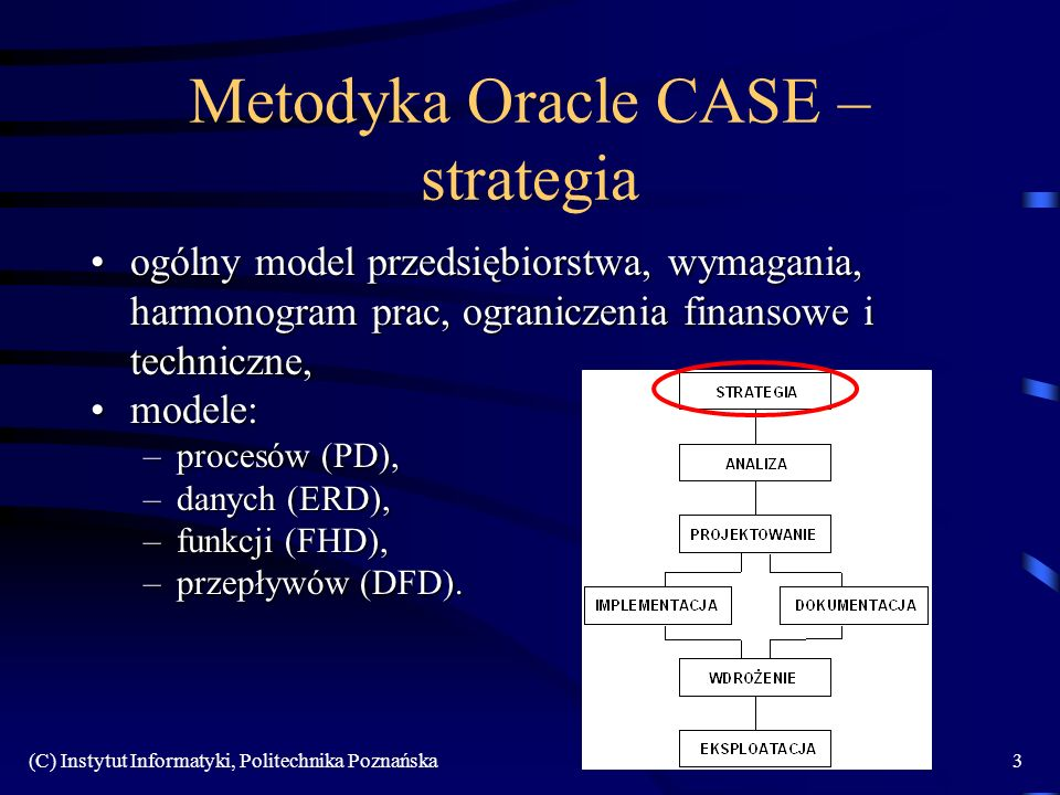 Metodyka Oracle CASE – strategia