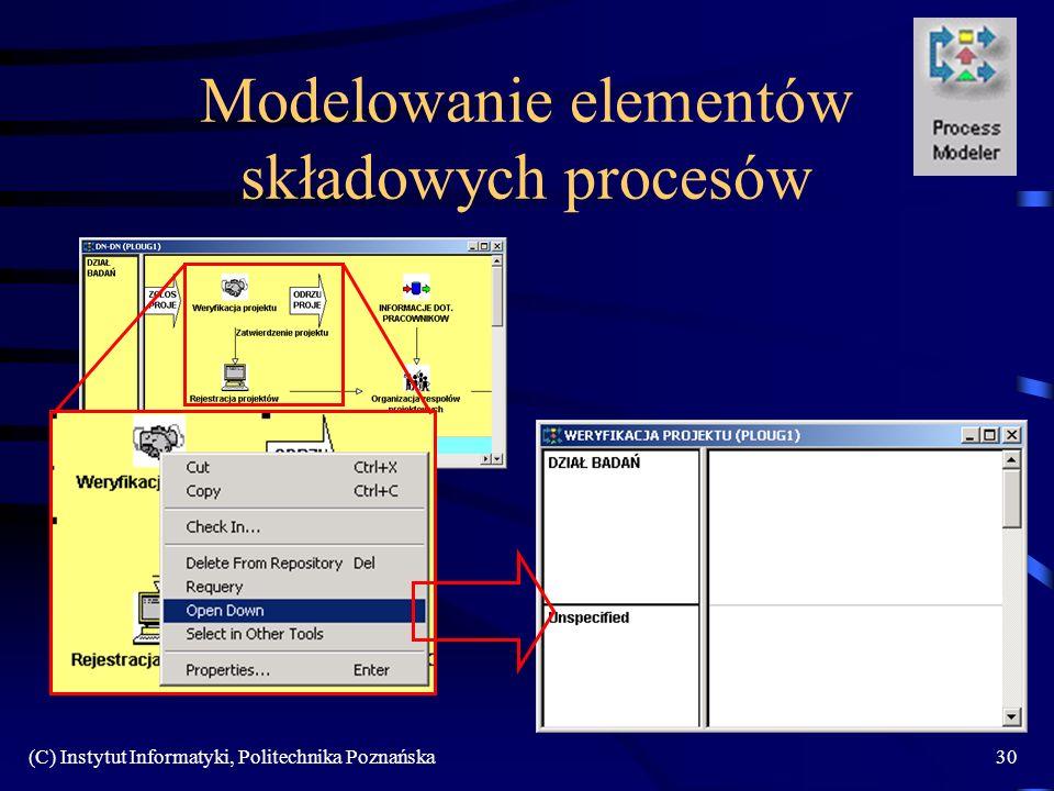 Modelowanie elementów składowych procesów