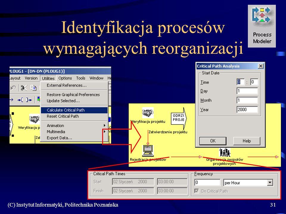 Identyfikacja procesów wymagających reorganizacji