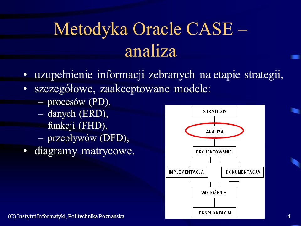 Metodyka Oracle CASE – analiza