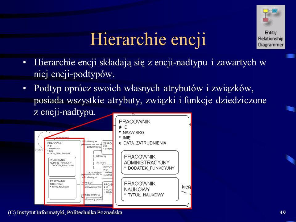 Hierarchie encji Hierarchie encji składają się z encji-nadtypu i zawartych w niej encji-podtypów.