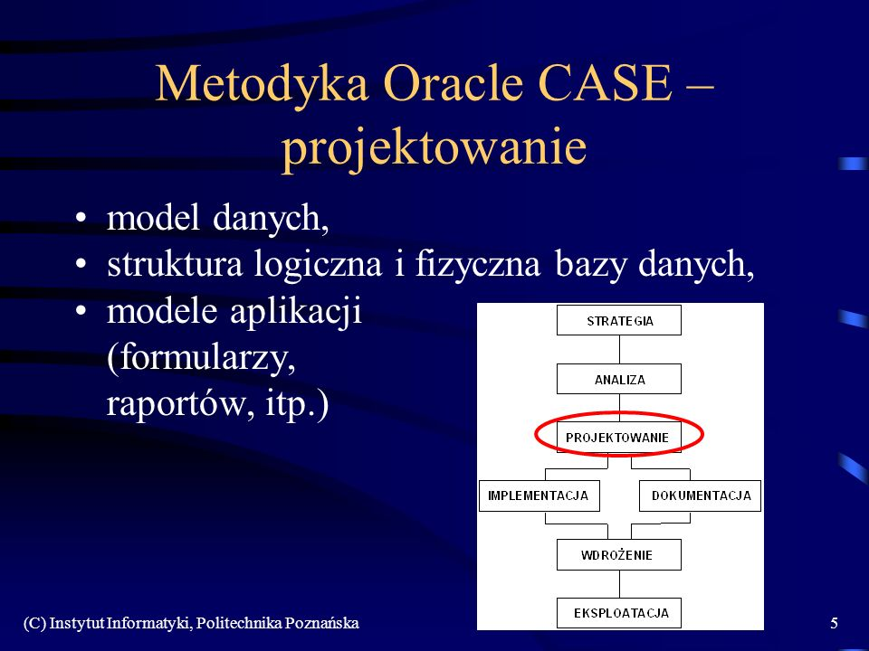 Metodyka Oracle CASE – projektowanie