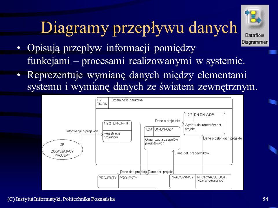 Diagramy przepływu danych