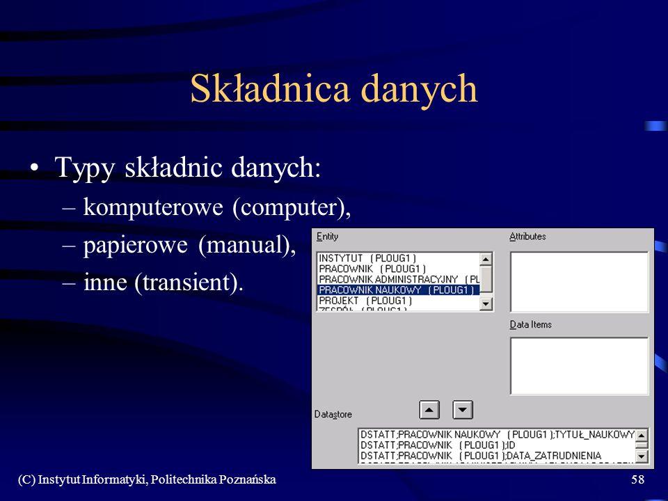 Składnica danych Typy składnic danych: komputerowe (computer),
