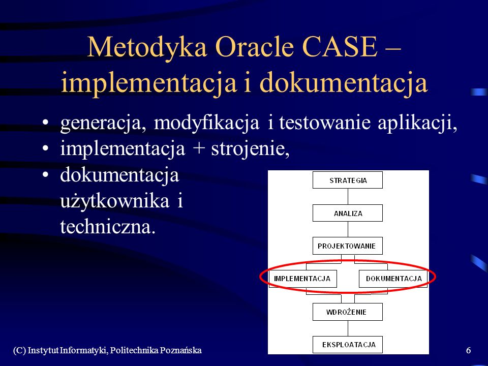 Metodyka Oracle CASE – implementacja i dokumentacja