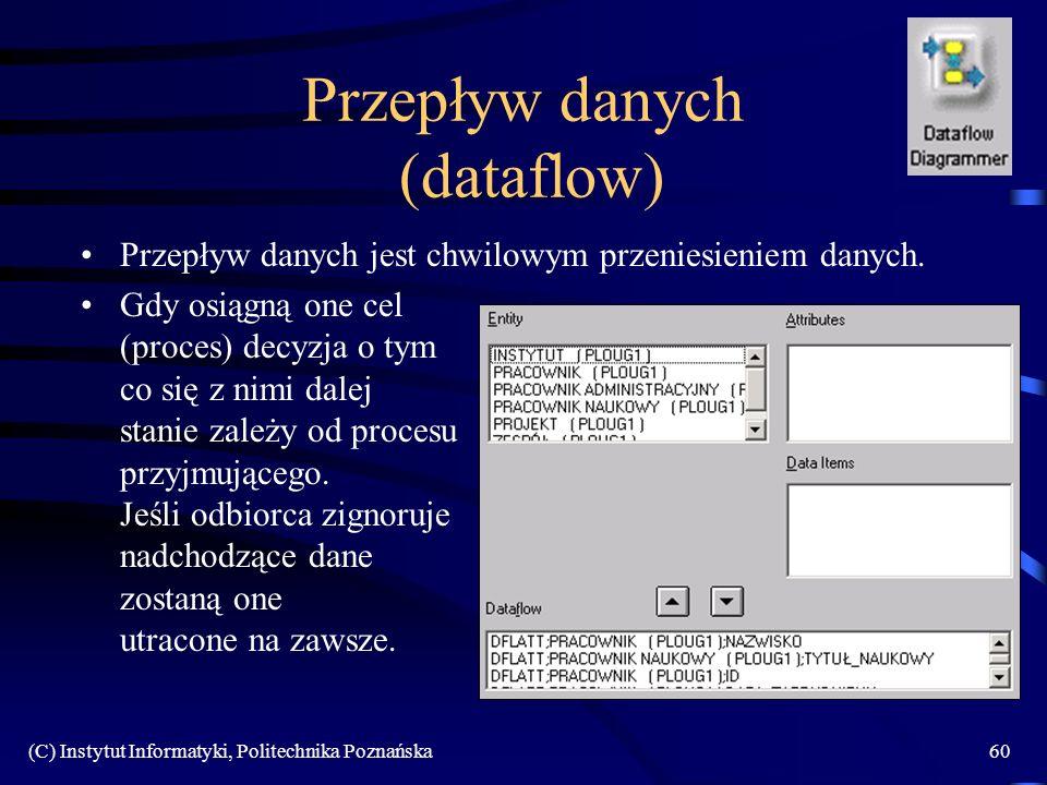 Przepływ danych (dataflow)