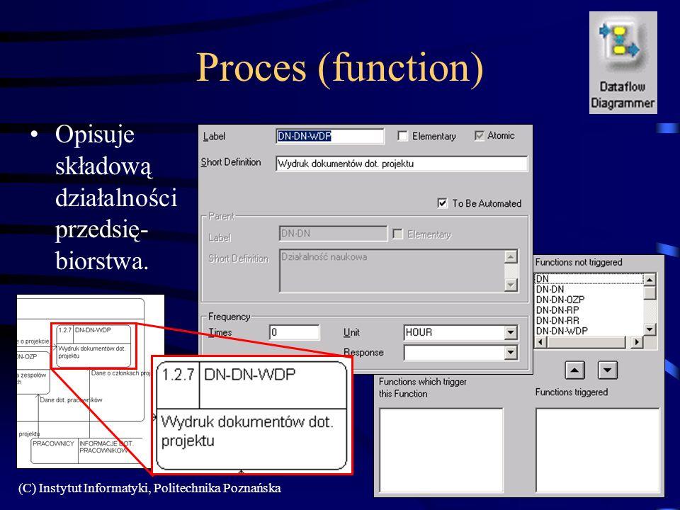 Proces (function) Opisuje składową działalności przedsię-biorstwa.