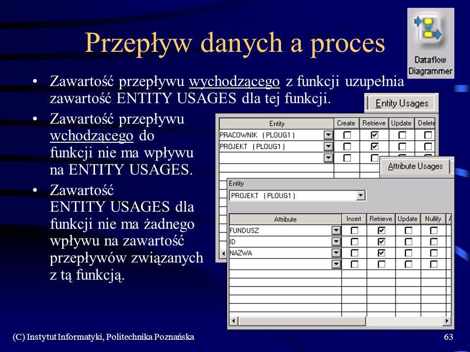 Przepływ danych a proces