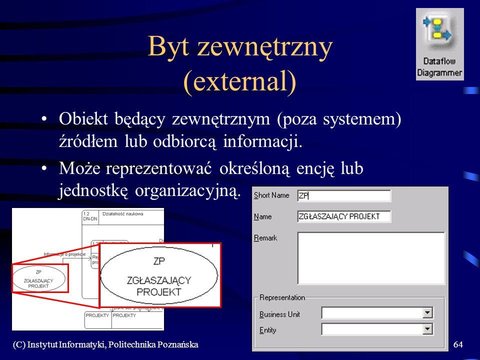 Byt zewnętrzny (external)