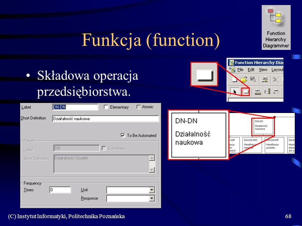 Funkcja (function) Składowa operacja przedsiębiorstwa.
