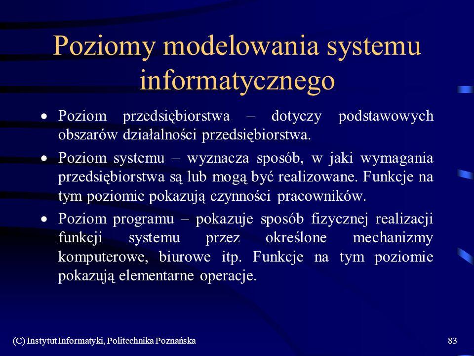 Poziomy modelowania systemu informatycznego