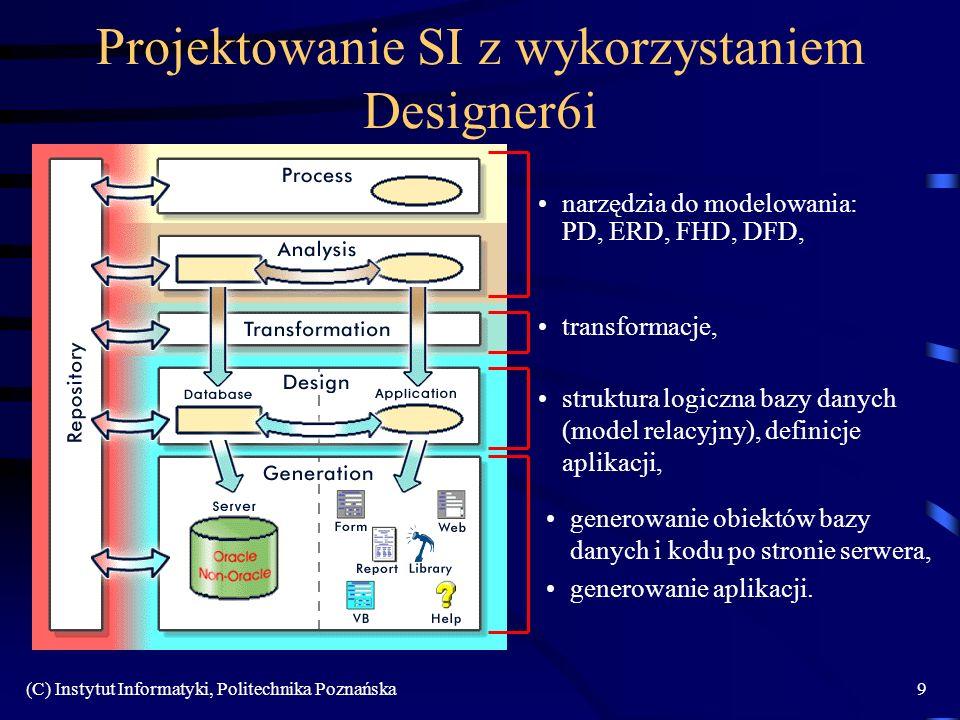 Projektowanie SI z wykorzystaniem Designer6i