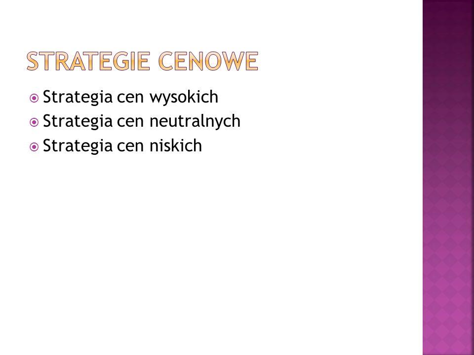 STRATEGIE CENOWE Strategia cen wysokich Strategia cen neutralnych