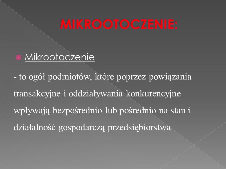 MIKROOTOCZENIE: Mikrootoczenie