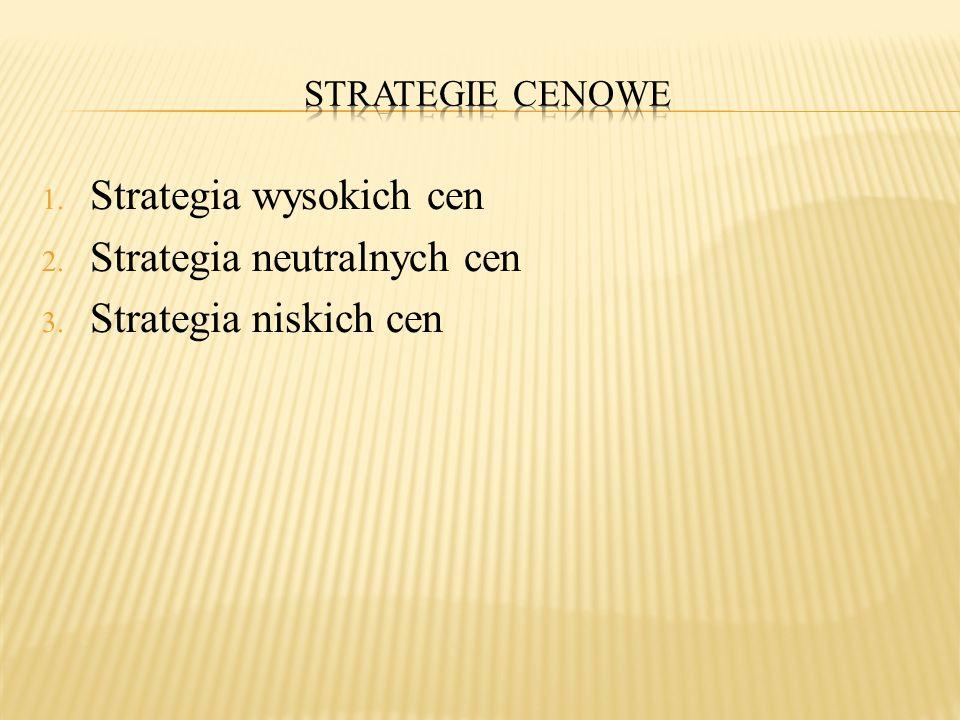 Strategia wysokich cen Strategia neutralnych cen Strategia niskich cen