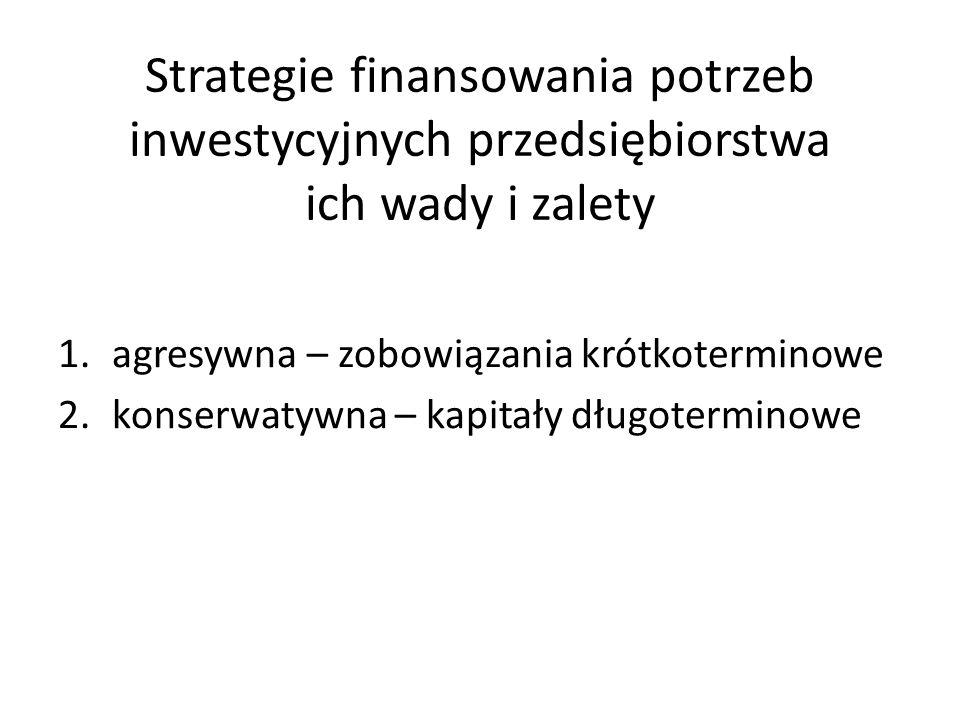 Strategie finansowania potrzeb inwestycyjnych przedsiębiorstwa ich wady i zalety