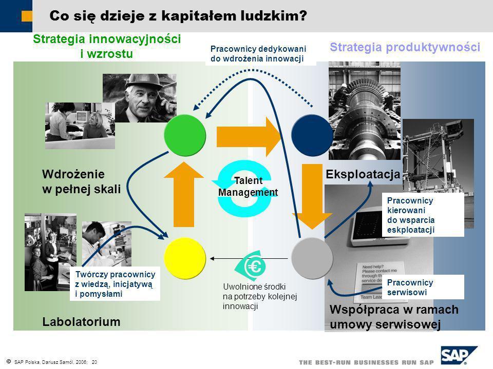 Strategia innowacyjności