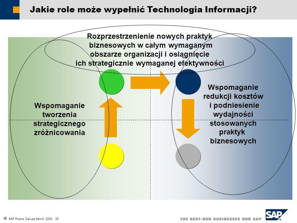 Jakie role może wypełnić Technologia Informacji