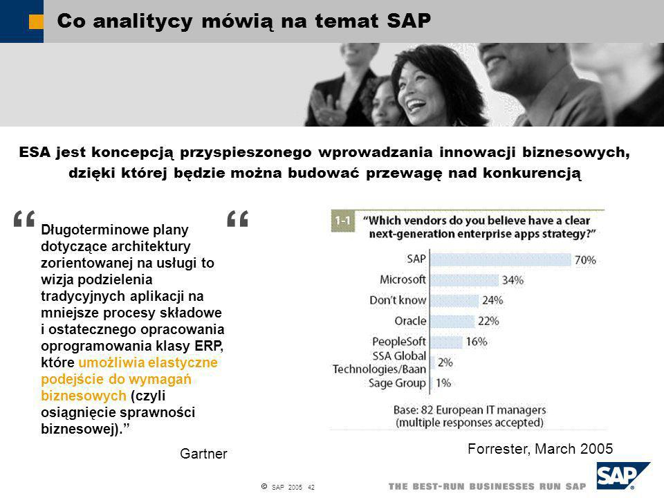 Co analitycy mówią na temat SAP
