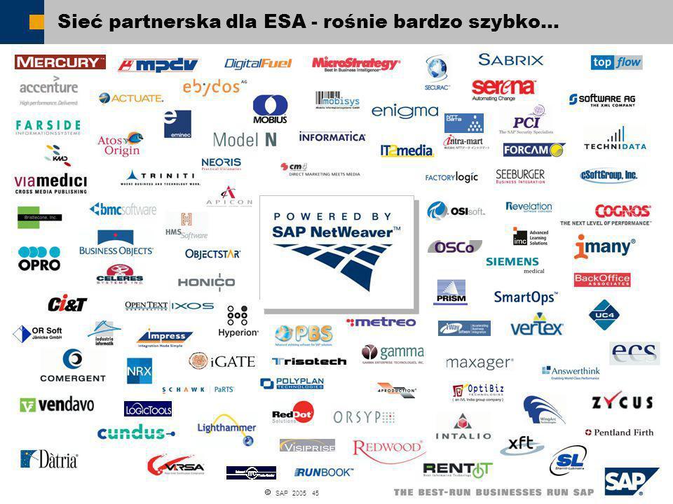 Sieć partnerska dla ESA - rośnie bardzo szybko…