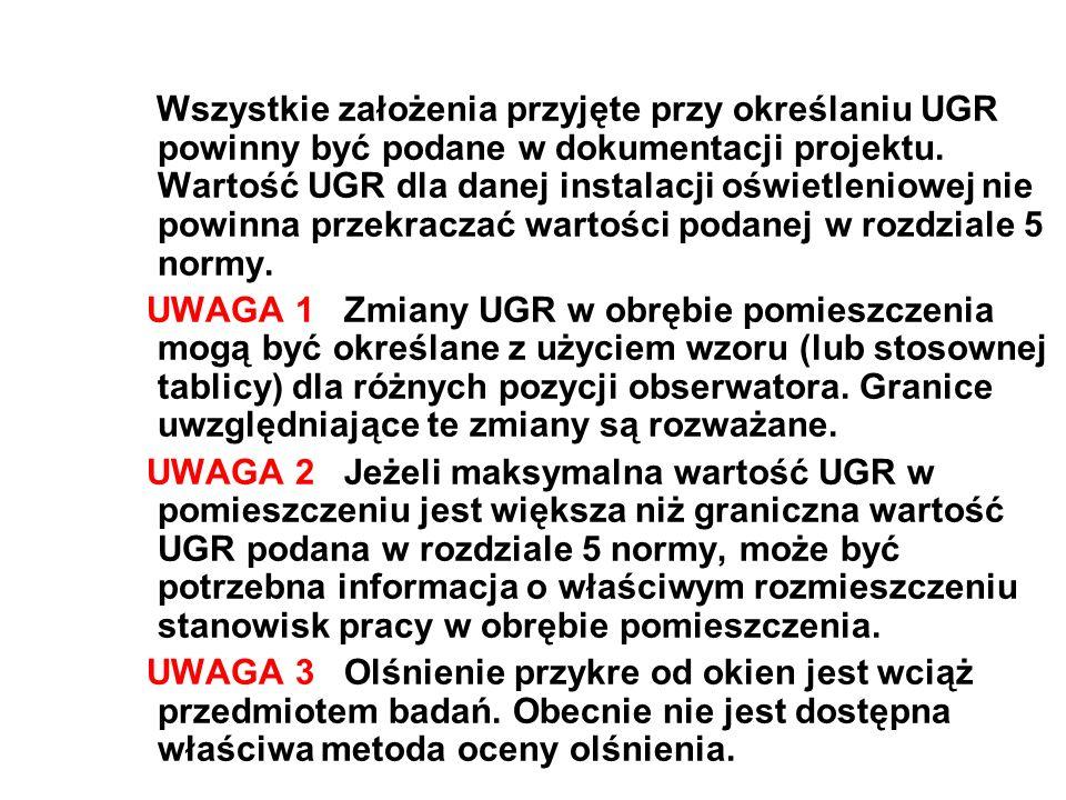 Wszystkie założenia przyjęte przy określaniu UGR powinny być podane w dokumentacji projektu. Wartość UGR dla danej instalacji oświetleniowej nie powinna przekraczać wartości podanej w rozdziale 5 normy.