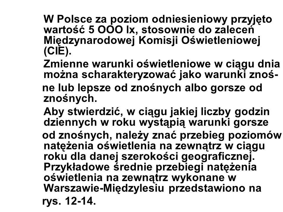 W Polsce za poziom odniesieniowy przyjęto wartość 5 OOO lx, stosownie do zaleceń Międzynarodowej Komisji Oświetleniowej (CIE).