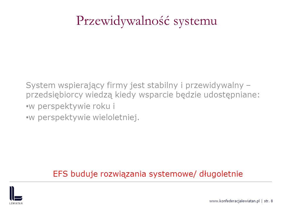 Przewidywalność systemu