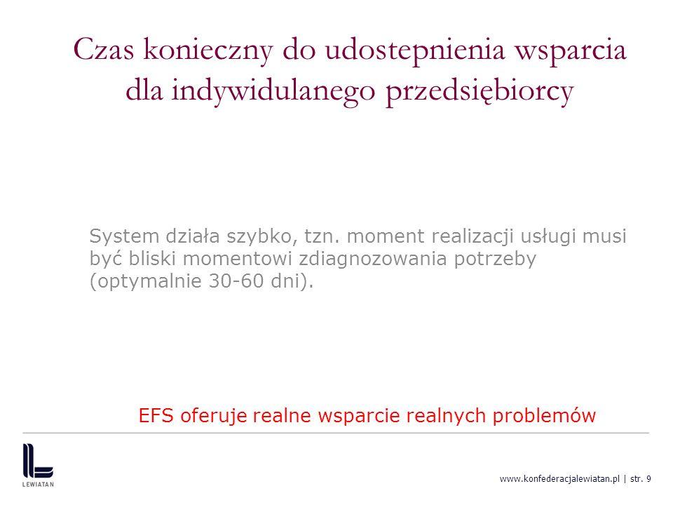 EFS oferuje realne wsparcie realnych problemów